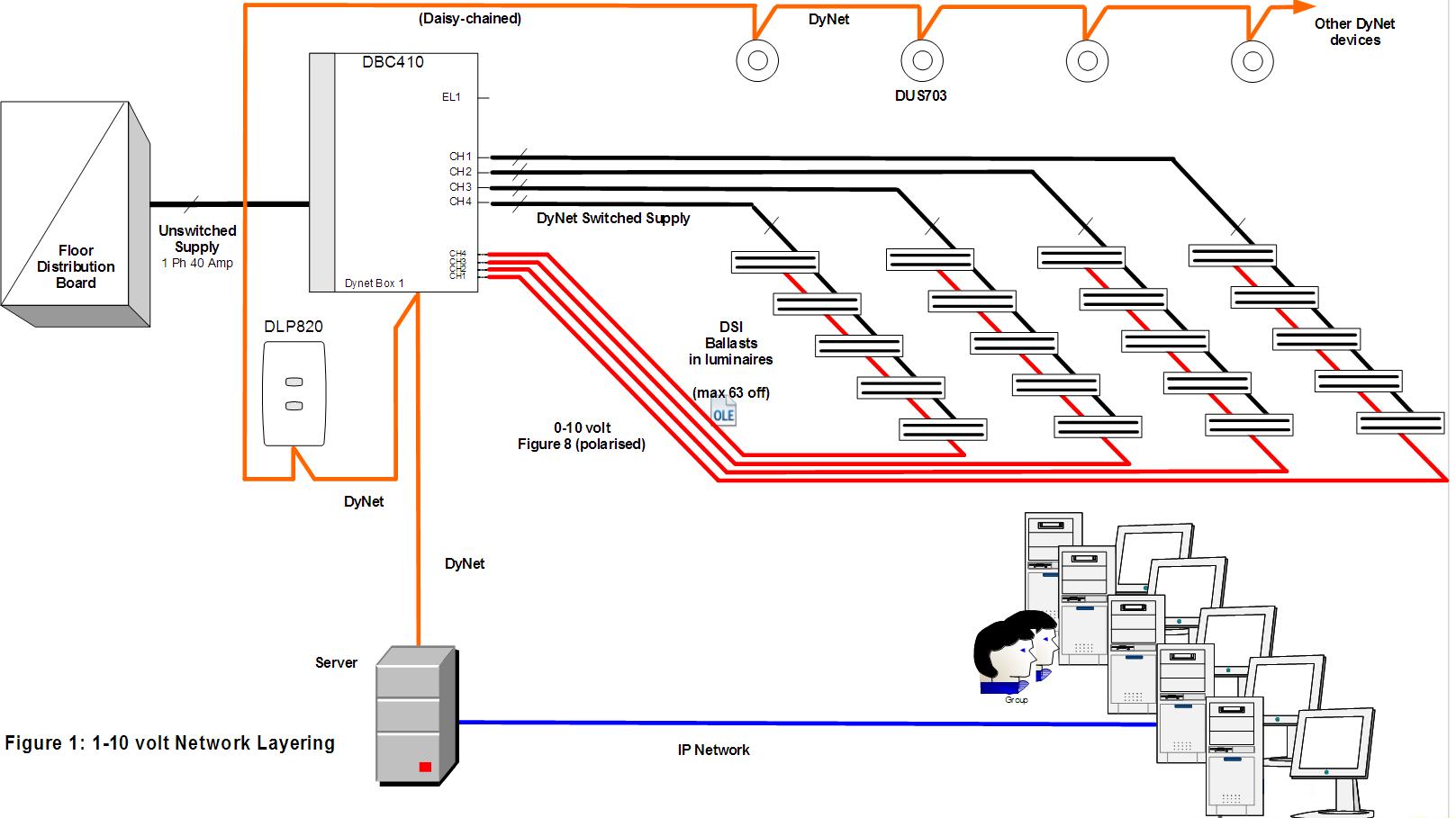 Dali System Wiring Diagram